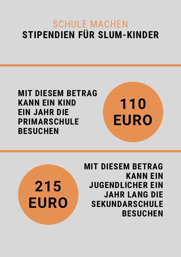 Übersicht über die Stipendien, die zur Förderung von Kindern möglich sind. Das eine kostet 110 Euro pro Jahr für die Primarschule, das andere 215 Euro im Jahr für die Sekundarschule. Grafik © zwozwo8