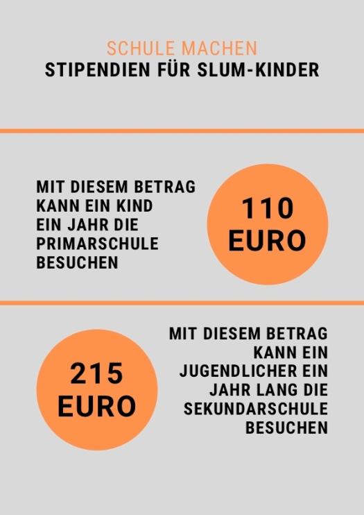 Beispiele für Stipendien: für den Besuch einer Primarschule braucht es 110 Euro - für ein ganzes Schuljahr, für eine weiterführende Schule 215 Euro.